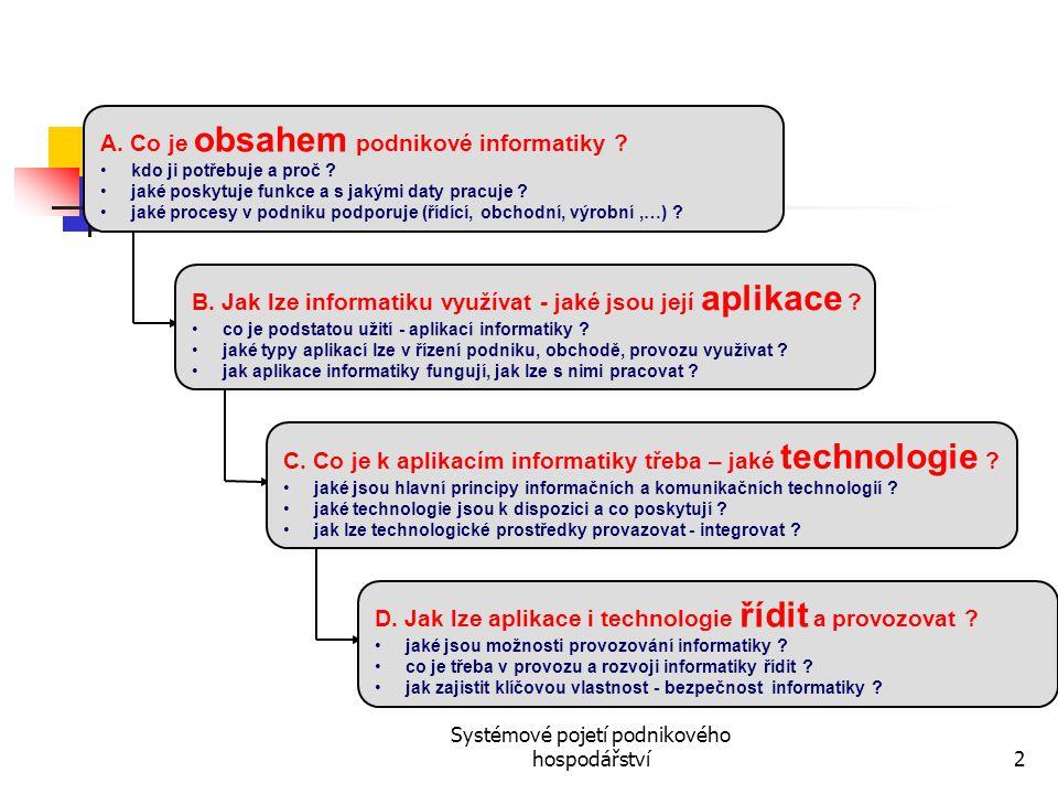 Systémové pojetí podnikového hospodářství2 A. Co je obsahem podnikové informatiky ? kdo ji potřebuje a proč ? jaké poskytuje funkce a s jakými daty pr