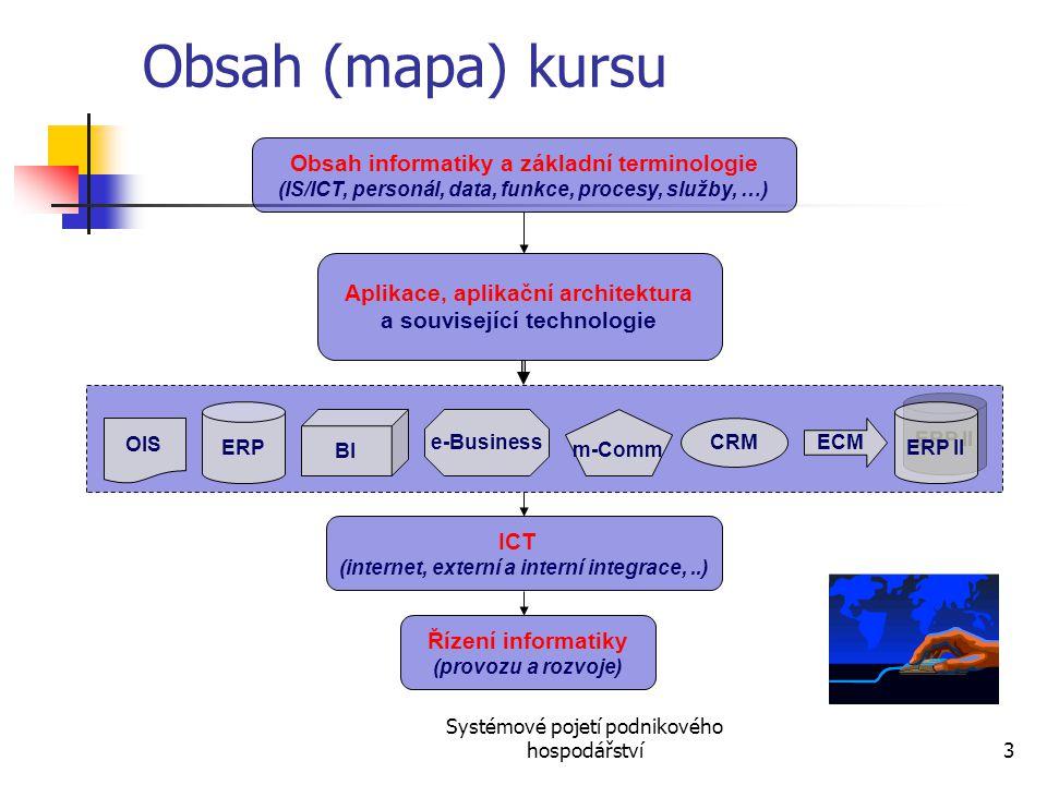 Systémové pojetí podnikového hospodářství3 Obsah (mapa) kursu Obsah informatiky a základní terminologie (IS/ICT, personál, data, funkce, procesy, služ