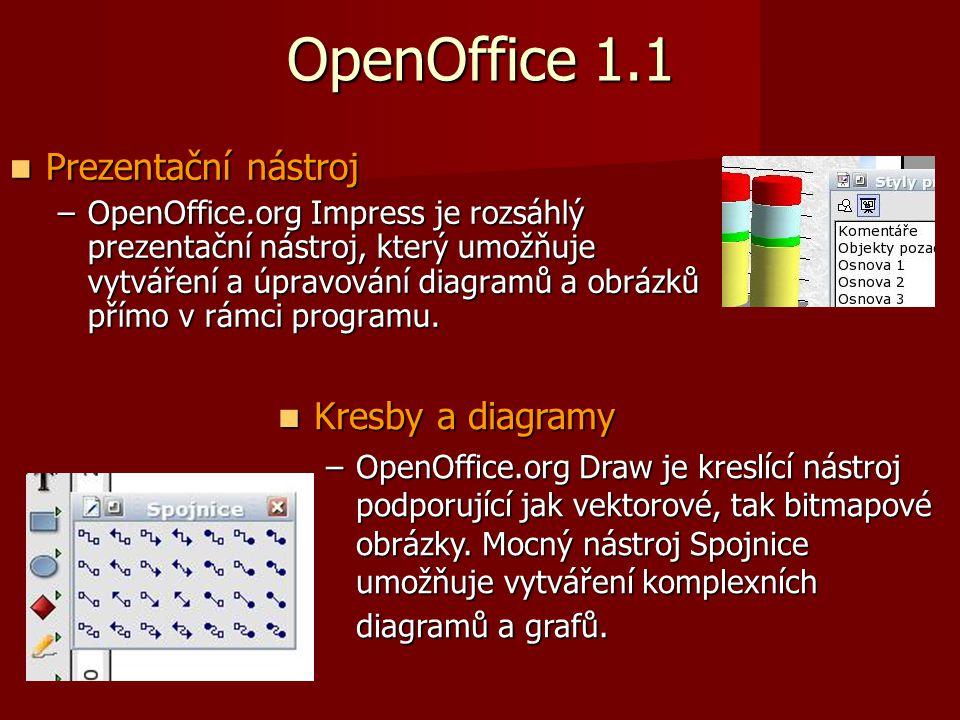 OpenOffice 1.1 Prezentační nástroj Prezentační nástroj –OpenOffice.org Impress je rozsáhlý prezentační nástroj, který umožňuje vytváření a úpravování diagramů a obrázků přímo v rámci programu.