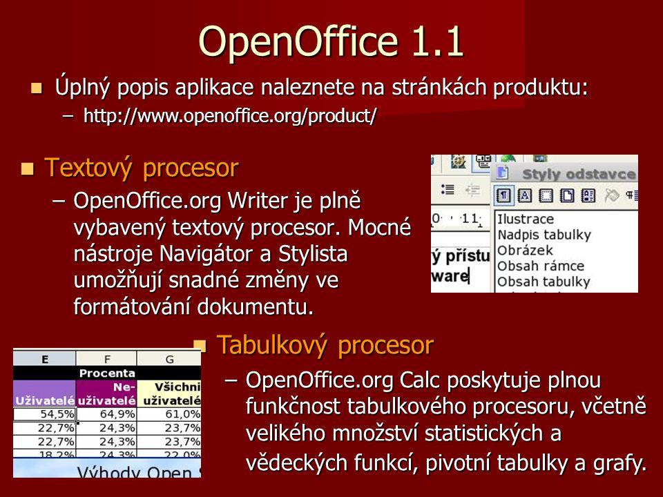 OpenOffice 1.1 Textový procesor Textový procesor –OpenOffice.org Writer je plně vybavený textový procesor.