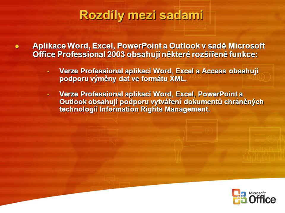 Rozdíly mezi sadami Aplikace Word, Excel, PowerPoint a Outlook v sadě Microsoft Office Professional 2003 obsahují některé rozšířené funkce: Aplikace W