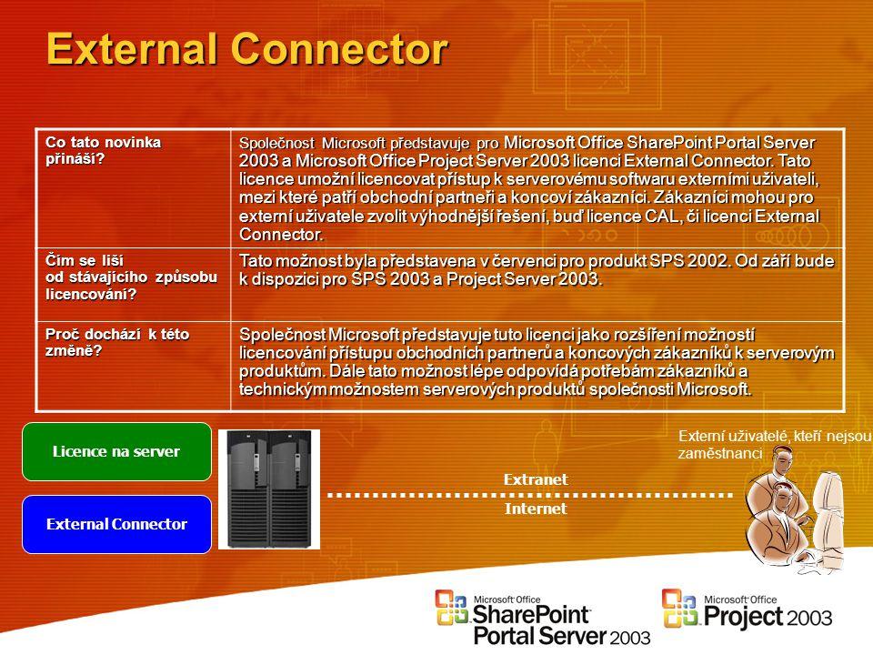 External Connector Licence na server External Connector Extranet Internet Co tato novinka přináší? Společnost Microsoft představuje pro Microsoft Offi