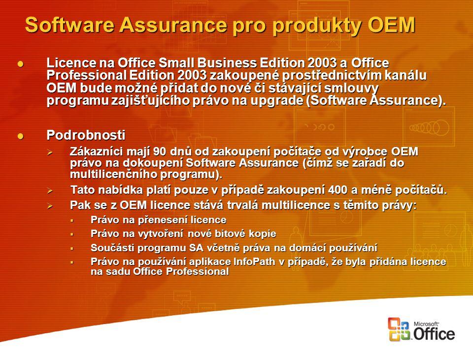 Software Assurance pro produkty OEM Licence na Office Small Business Edition 2003 a Office Professional Edition 2003 zakoupené prostřednictvím kanálu