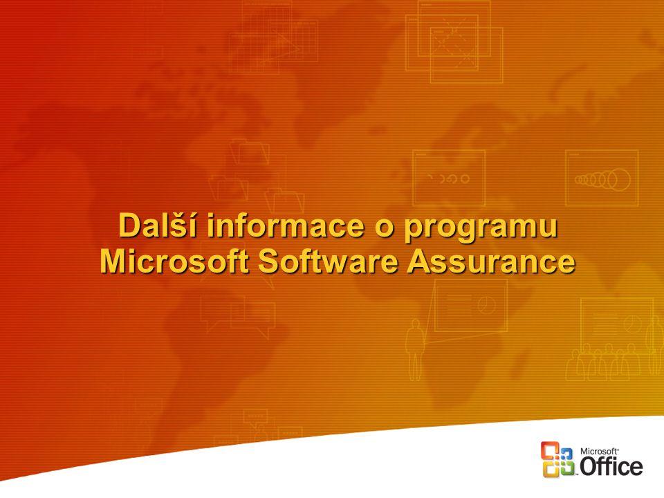 Další informace o programu Microsoft Software Assurance