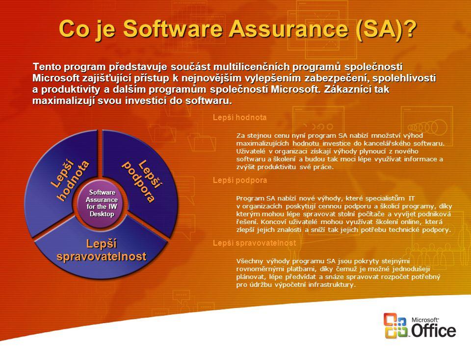 Co je Software Assurance (SA)? Tento program představuje součást multilicenčních programů společnosti Microsoft zajišťující přístup k nejnovějším vyle