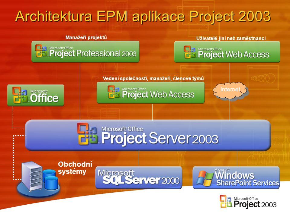 Vedení společnosti, manažeři, členové týmů Manažeři projektů Obchodní systémy Architektura EPM aplikace Project 2003 Uživatelé jiní než zaměstnanci In