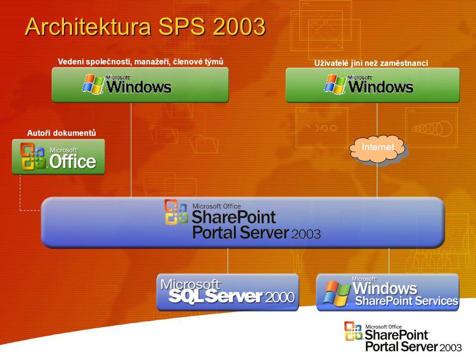 Vedení společnosti, manažeři, členové týmů Architektura SPS 2003 Uživatelé jiní než zaměstnanci Internet Autoři dokumentů