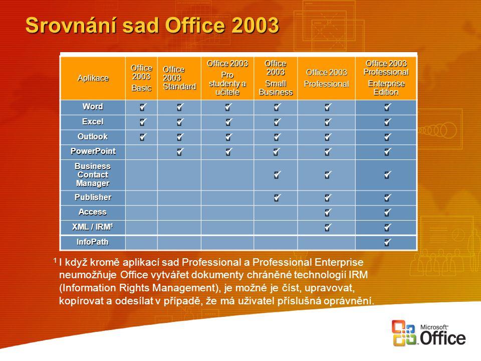 Srovnání sad Office 2003 Aplikace Office 2003 Basic Office 2003 Standard Office 2003 Pro studenty a učitele Office 2003 Small Business Office 2003 Pro