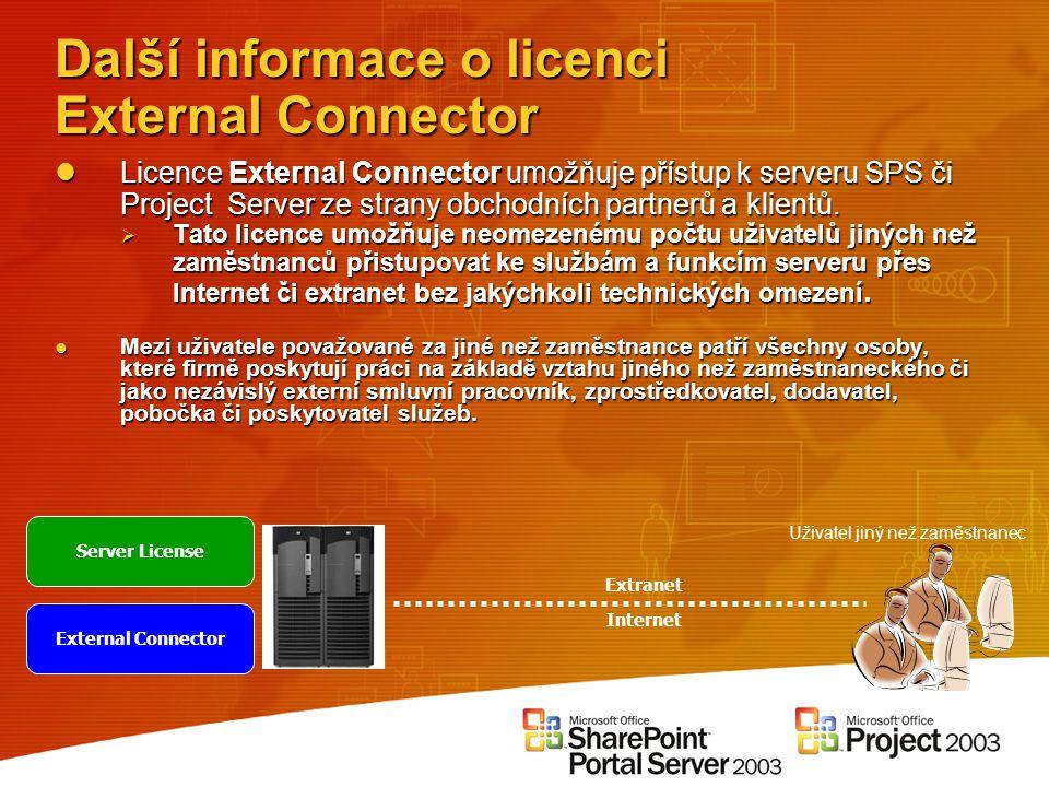 Další informace o licenci External Connector Licence External Connector umožňuje přístup k serveru SPS či Project Server ze strany obchodních partnerů