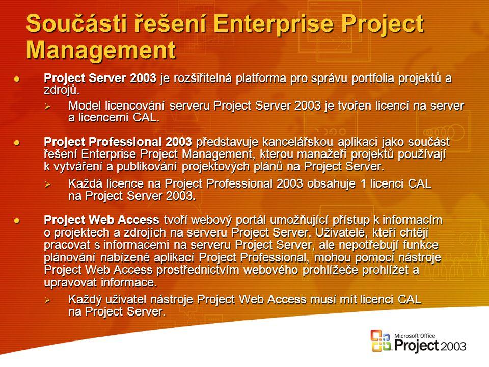 Součásti řešení Enterprise Project Management Project Server 2003 je rozšiřitelná platforma pro správu portfolia projektů a zdrojů. Project Server 200