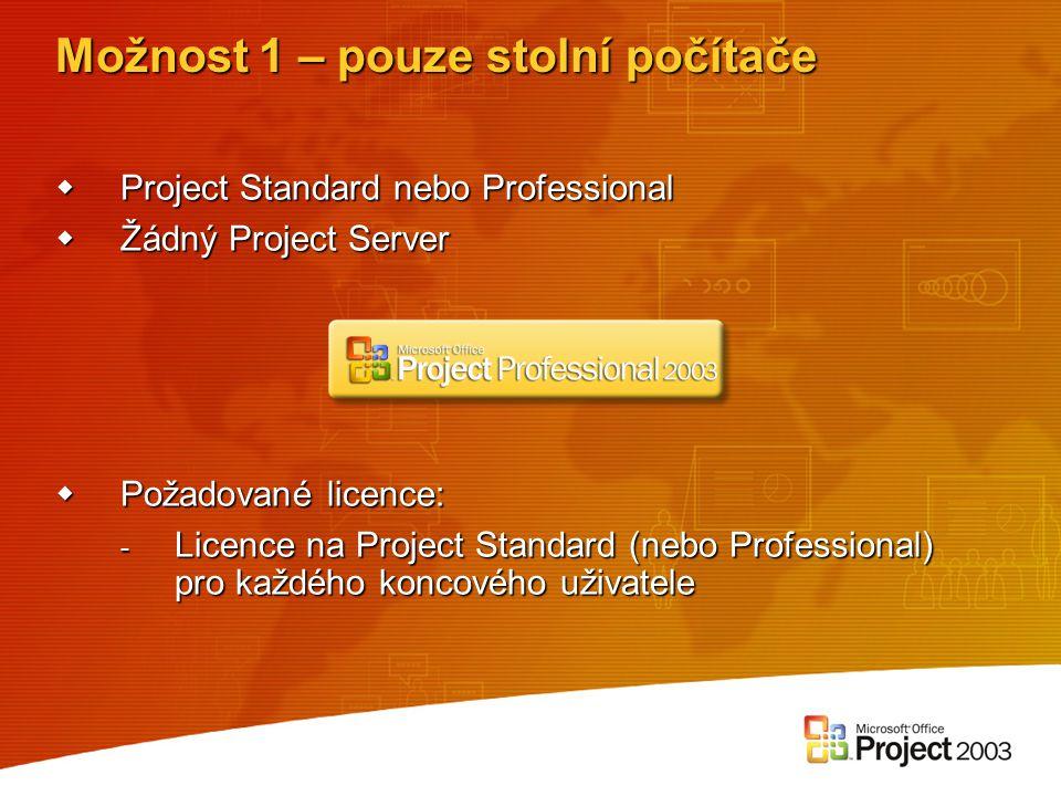 Možnost 1 – pouze stolní počítače  Project Standard nebo Professional  Žádný Project Server  Požadované licence: - Licence na Project Standard (neb
