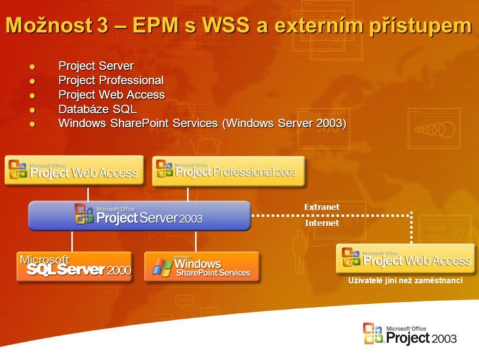 Možnost 3 – EPM s WSS a externím přístupem Project Server Project Server Project Professional Project Professional Project Web Access Project Web Acce