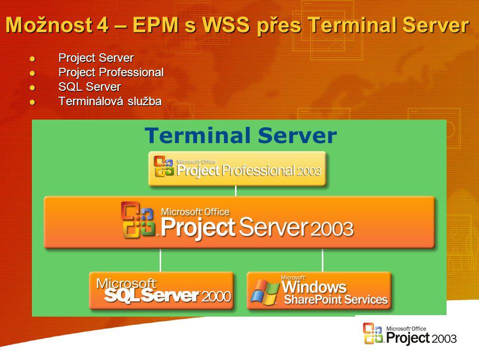 Možnost 4 – EPM s WSS přes Terminal Server Project Server Project Server Project Professional Project Professional SQL Server SQL Server Terminálová s