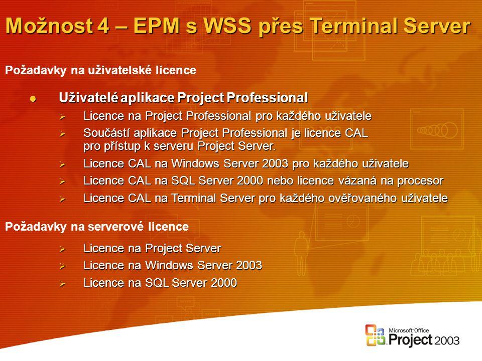 Možnost 4 – EPM s WSS přes Terminal Server Uživatelé aplikace Project Professional Uživatelé aplikace Project Professional  Licence na Project Profes