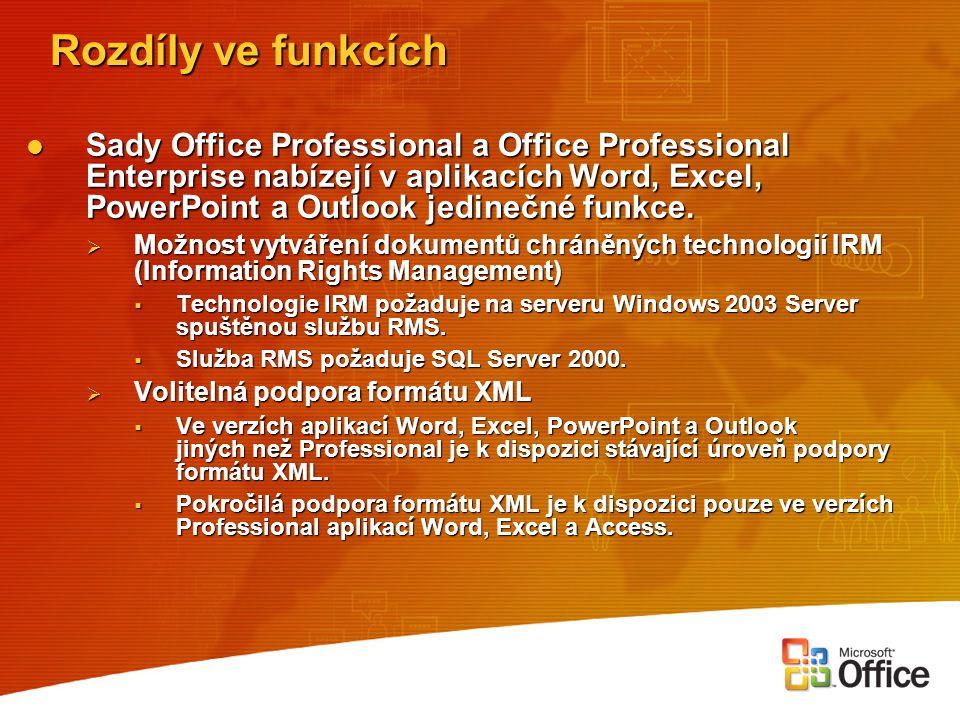 Rozdíly ve funkcích Sady Office Professional a Office Professional Enterprise nabízejí v aplikacích Word, Excel, PowerPoint a Outlook jedinečné funkce