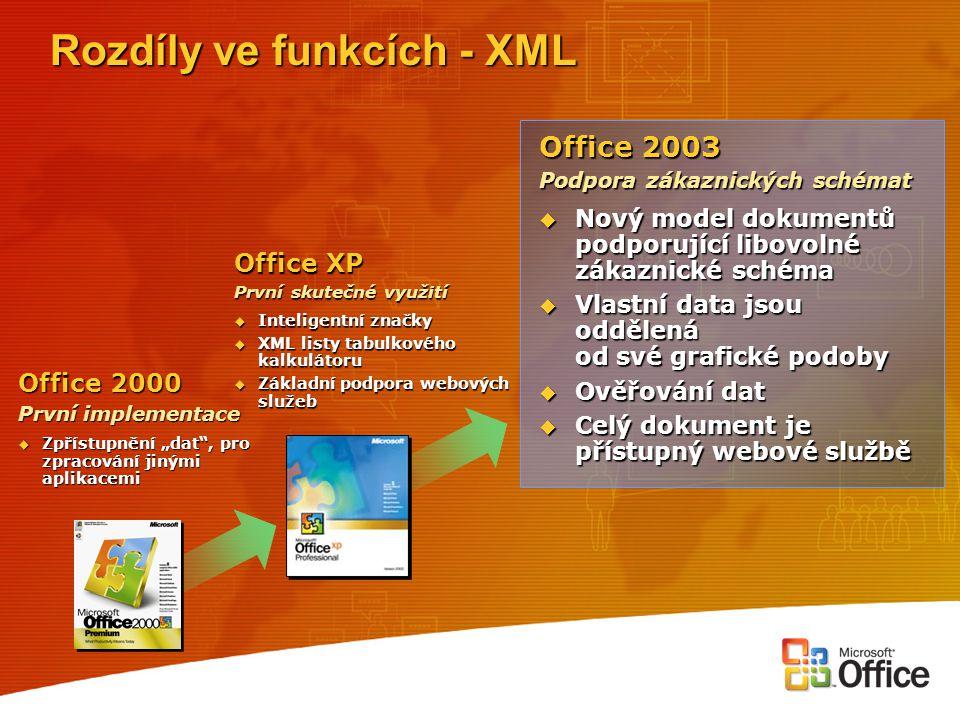 """Rozdíly ve funkcích - XML Office 2000 První implementace  Zpřístupnění """"dat"""", pro zpracování jinými aplikacemi Office XP První skutečné využití  Int"""