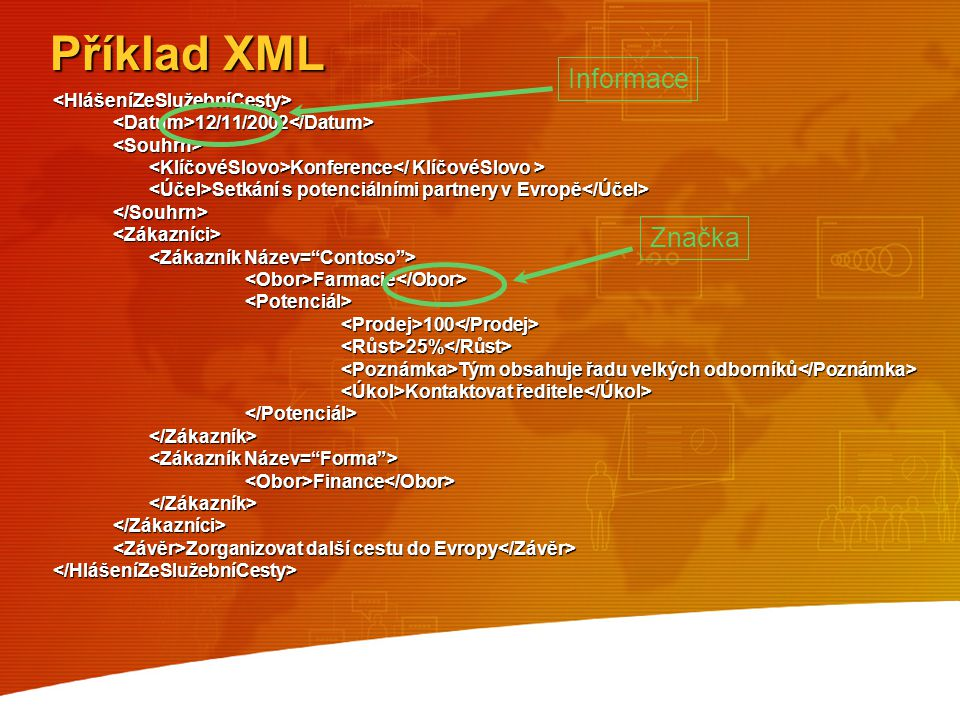 Microsoft SQL Server 2000 Microsoft SQL Server 2000 představuje platformu pro správu dat.
