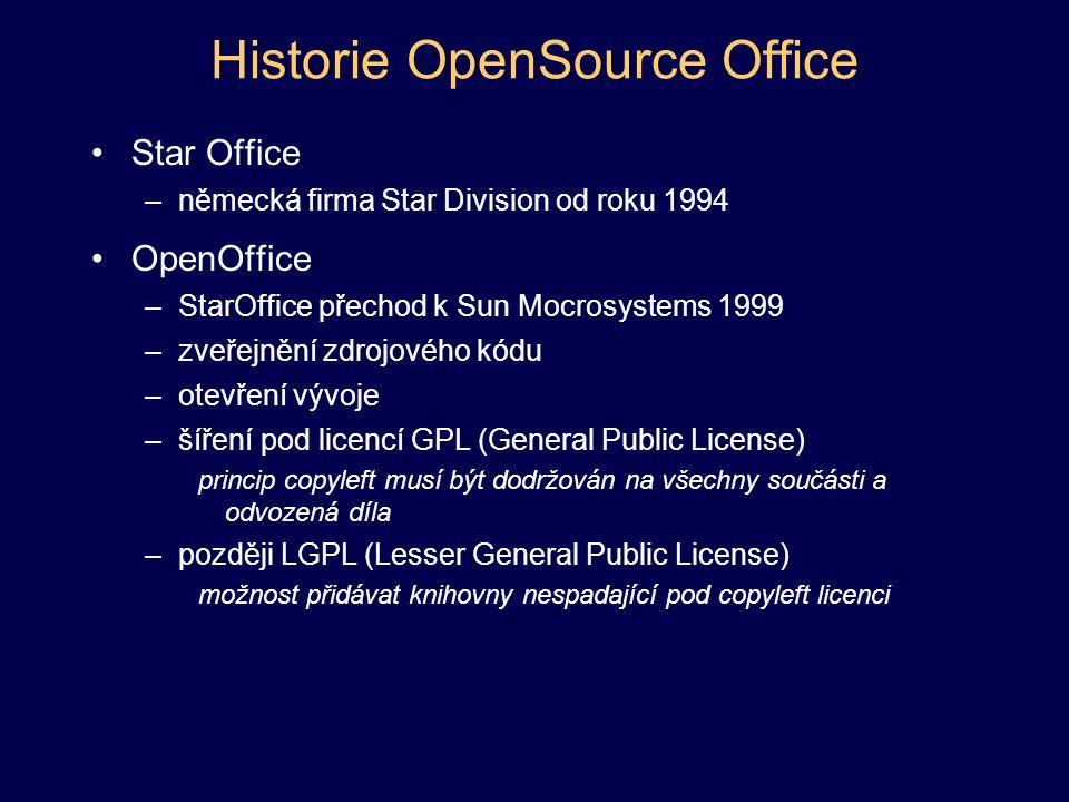 Historie OpenSource Office Star Office –německá firma Star Division od roku 1994 OpenOffice –StarOffice přechod k Sun Mocrosystems 1999 –zveřejnění zdrojového kódu –otevření vývoje –šíření pod licencí GPL (General Public License) princip copyleft musí být dodržován na všechny součásti a odvozená díla –později LGPL (Lesser General Public License) možnost přidávat knihovny nespadající pod copyleft licenci