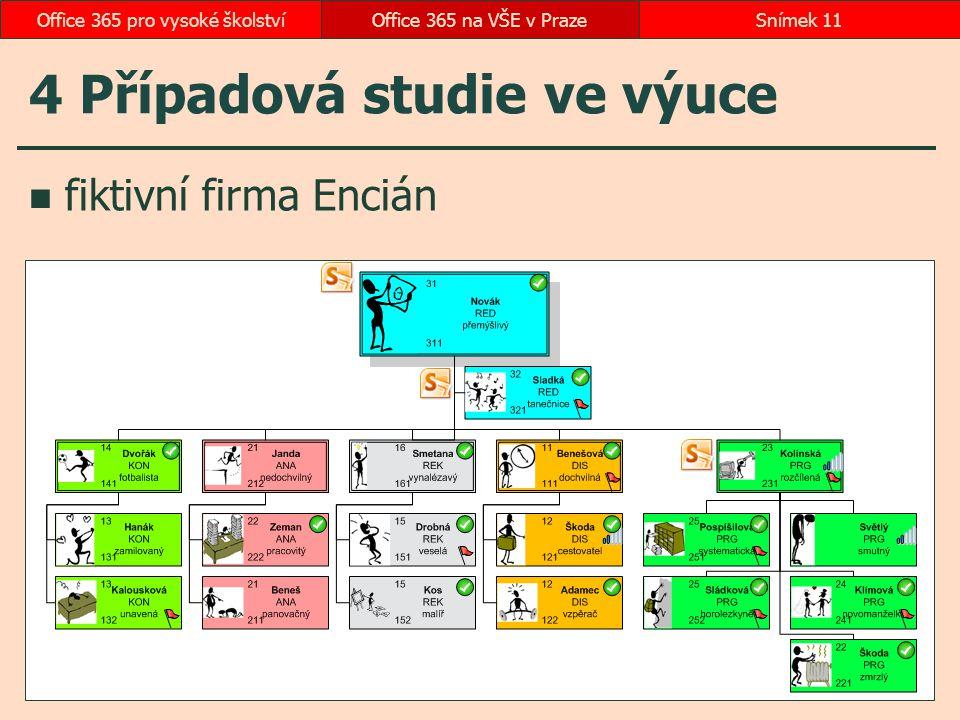 4 Případová studie ve výuce fiktivní firma Encián Office 365 na VŠE v PrazeSnímek 11Office 365 pro vysoké školství