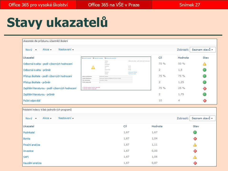 Stavy ukazatelů Office 365 na VŠE v PrazeSnímek 27Office 365 pro vysoké školství