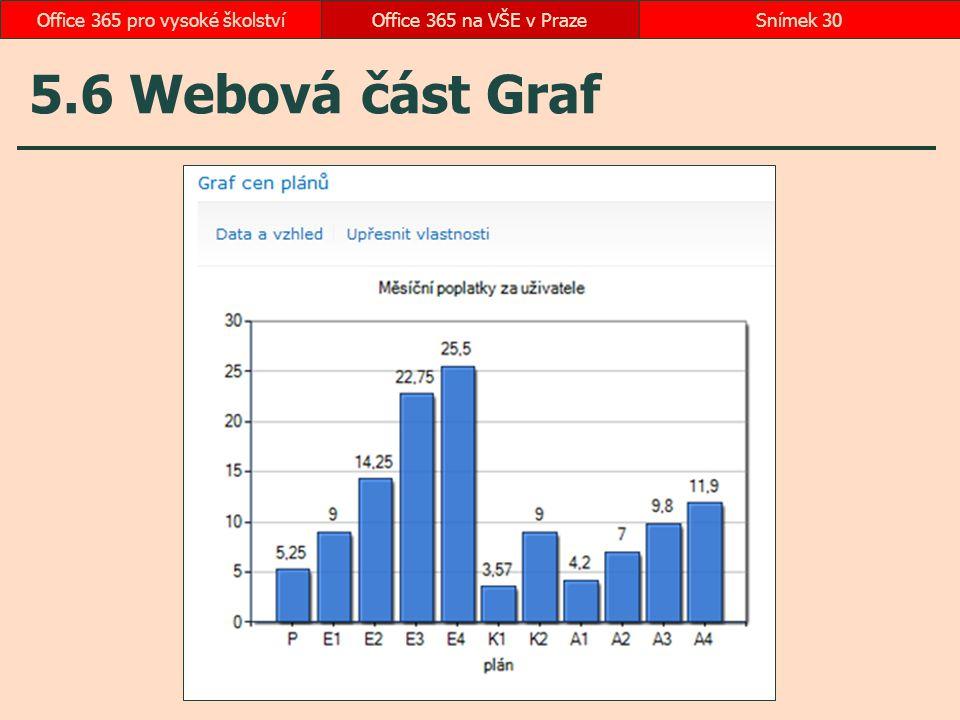 5.6 Webová část Graf Office 365 na VŠE v PrazeSnímek 30Office 365 pro vysoké školství