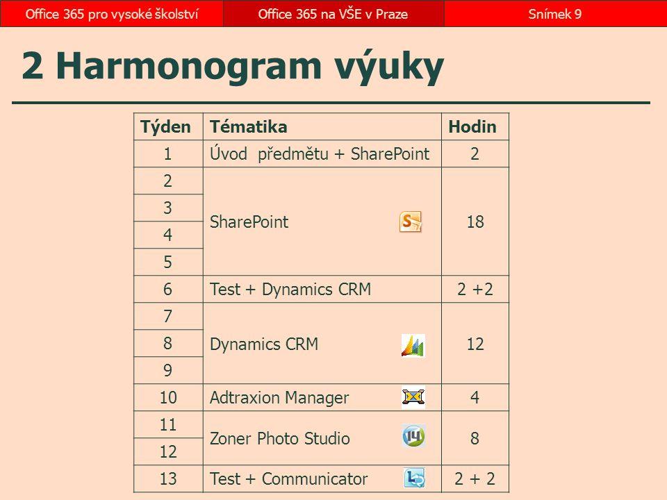 2 Harmonogram výuky TýdenTématikaHodin 1Úvod předmětu + SharePoint2 2 SharePoint18 3 4 5 6Test + Dynamics CRM2 +2 7 Dynamics CRM12 8 9 10Adtraxion Man