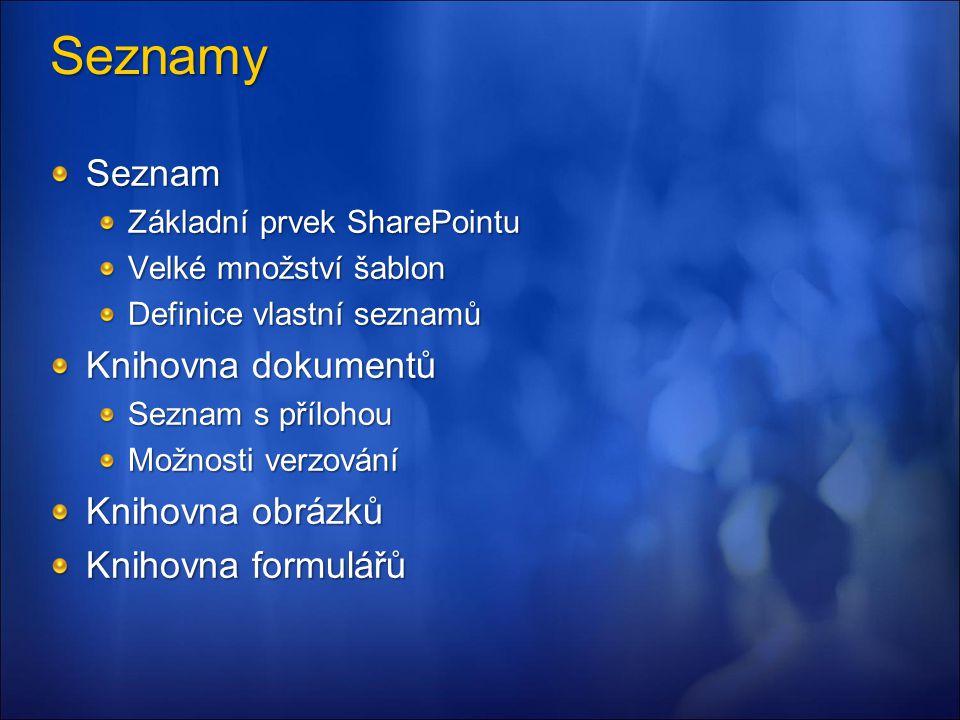 Seznamy Seznam Základní prvek SharePointu Velké množství šablon Definice vlastní seznamů Knihovna dokumentů Seznam s přílohou Možnosti verzování Knihovna obrázků Knihovna formulářů