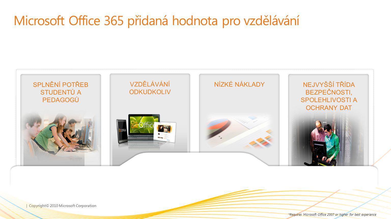 | Copyright© 2010 Microsoft Corporation NÍZKÉ NÁKLADYSPLNĚNÍ POTŘEB STUDENTŮ A PEDAGOGŮ Microsoft Office 365 přidaná hodnota pro vzdělávání VZDĚLÁVÁNÍ