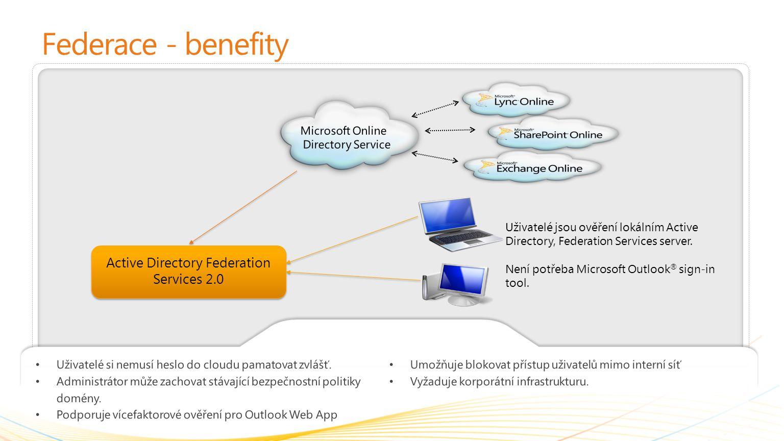 Federace - benefity Uživatelé si nemusí heslo do cloudu pamatovat zvlášť. Administrátor může zachovat stávající bezpečnostní politiky domény. Podporuj