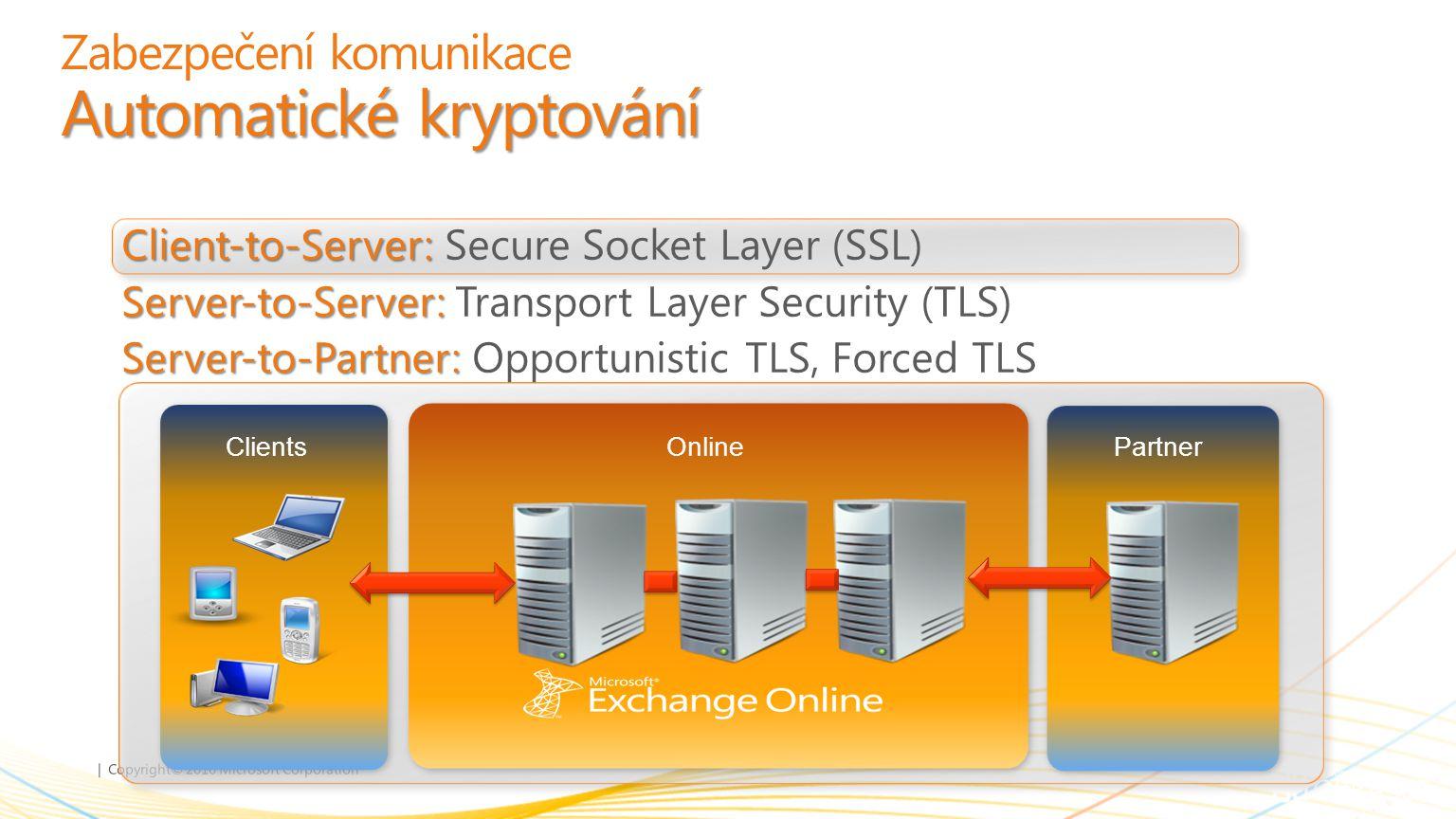 | Copyright© 2010 Microsoft Corporation Automatické kryptování Zabezpečení komunikace Automatické kryptování Client-to-Server: Client-to-Server: Secur