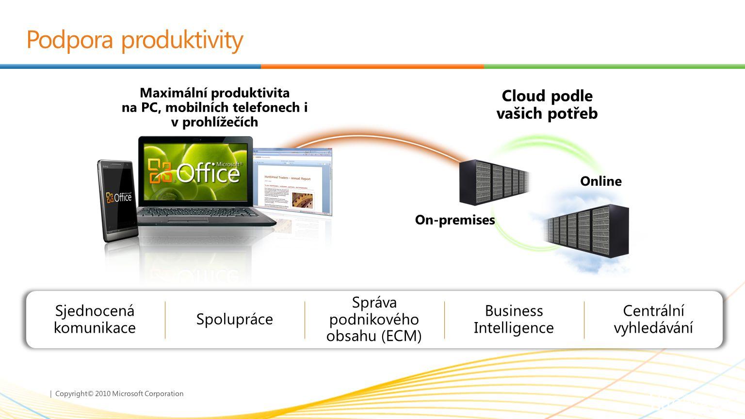 | Copyright© 2010 Microsoft Corporation Podpora produktivity