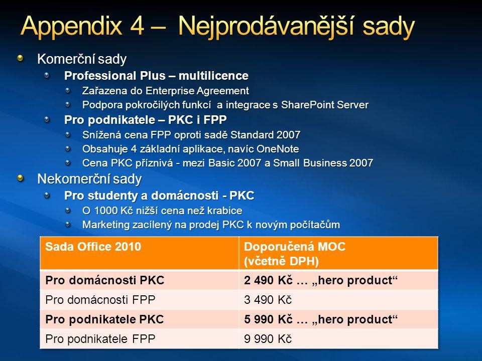 Komerční sady Professional Plus – multilicence Zařazena do Enterprise Agreement Podpora pokročilých funkcí a integrace s SharePoint Server Pro podnikatele – PKC i FPP Snížená cena FPP oproti sadě Standard 2007 Obsahuje 4 základní aplikace, navíc OneNote Cena PKC příznivá - mezi Basic 2007 a Small Business 2007 Nekomerční sady Pro studenty a domácnosti - PKC O 1000 Kč nižší cena než krabice Marketing zacílený na prodej PKC k novým počítačům