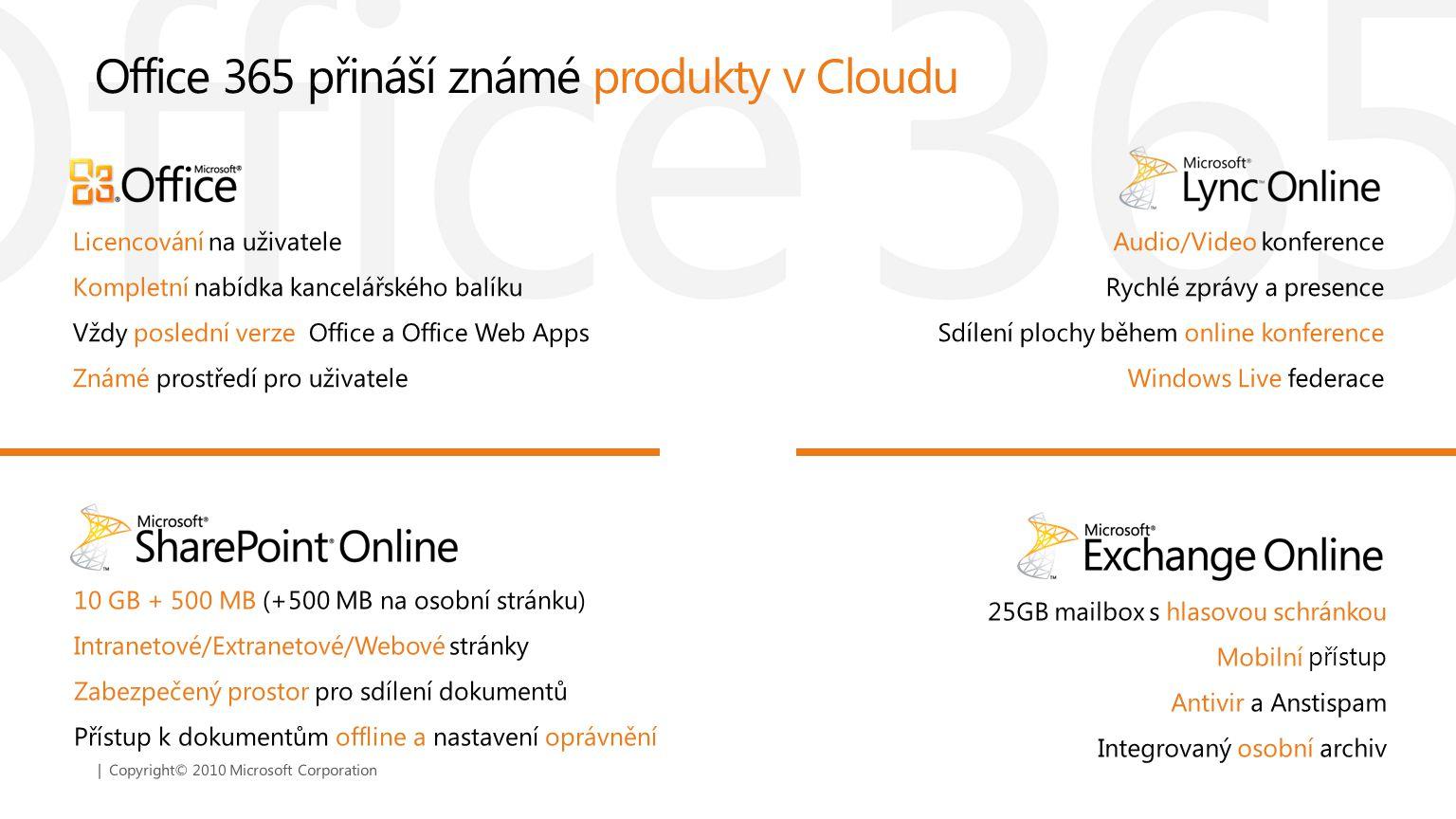 | Copyright© 2010 Microsoft Corporation Office 365 přináší známé produkty v Cloudu Licencování na uživatele Kompletní nabídka kancelářského balíku Vždy poslední verze Office a Office Web Apps Známé prostředí pro uživatele Audio/Video konference Rychlé zprávy a presence Sdílení plochy během online konference Windows Live federace 10 GB + 500 MB (+500 MB na osobní stránku) Intranetové/Extranetové/Webové stránky Zabezpečený prostor pro sdílení dokumentů Přístup k dokumentům offline a nastavení oprávnění 25GB mailbox s hlasovou schránkou Mobilní přístup Antivir a Anstispam Integrovaný osobní archiv
