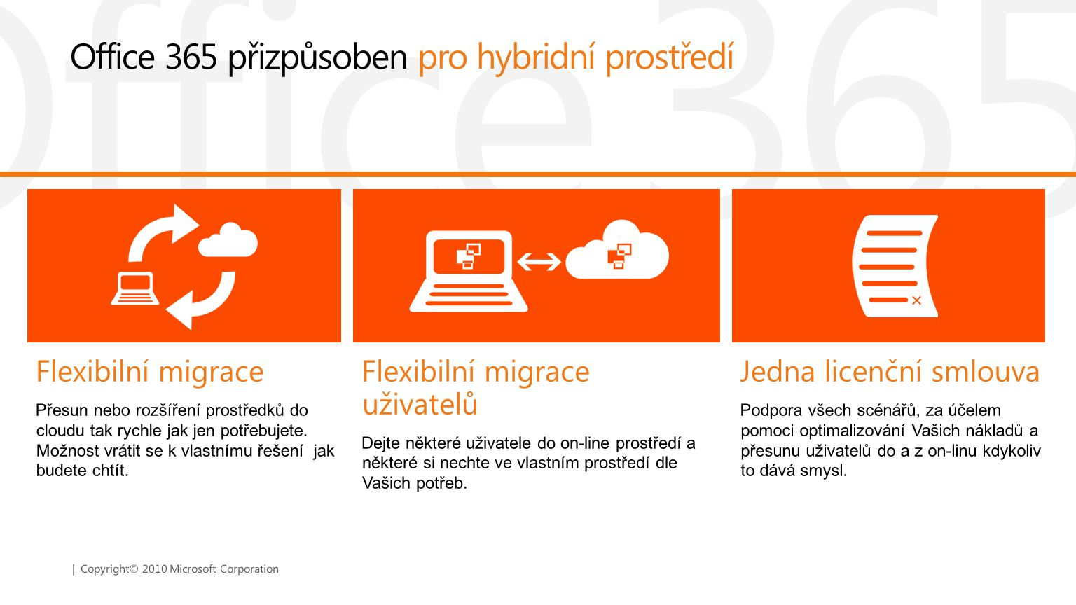 | Copyright© 2010 Microsoft Corporation Office 365 přizpůsoben pro hybridní prostředí Jedna licenční smlouva Podpora všech scénářů, za účelem pomoci optimalizování Vašich nákladů a přesunu uživatelů do a z on-linu kdykoliv to dává smysl.