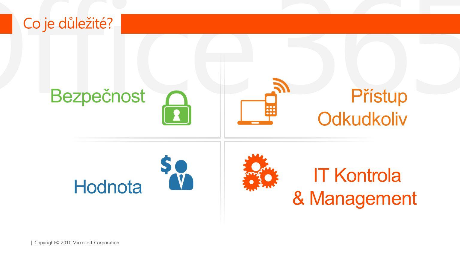 | Copyright© 2010 Microsoft Corporation Co je důležité? IT Kontrola & Management Hodnota Přístup Odkudkoliv Bezpečnost