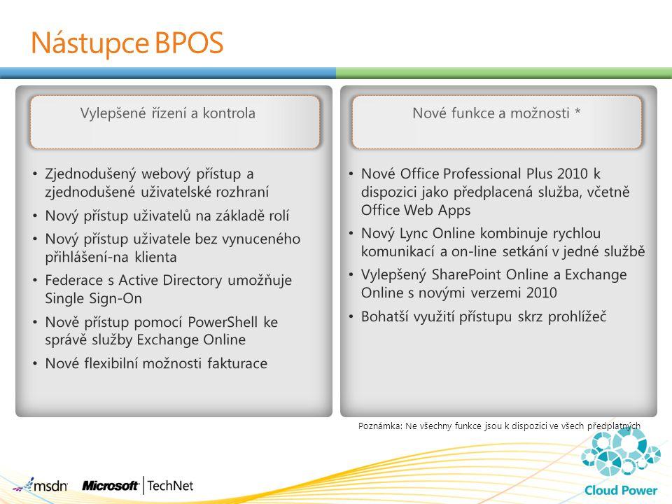 Nástupce BPOS Improved management and control Zjednodušený webový přístup a zjednodušené uživatelské rozhraní Nový přístup uživatelů na základě rolí N