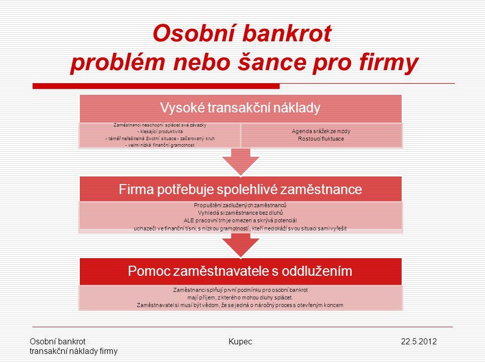 Osobní bankrot Kupec 22.5.2012 transakční náklady firmy Pomoc zaměstnavatele s oddlužením Zaměstnanci splňují první podmínku pro osobní bankrot mají p