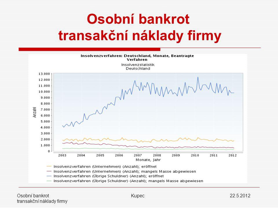 Osobní bankrot transakční náklady firmy Osobní bankrot Kupec 22.5.2012 transakční náklady firmy