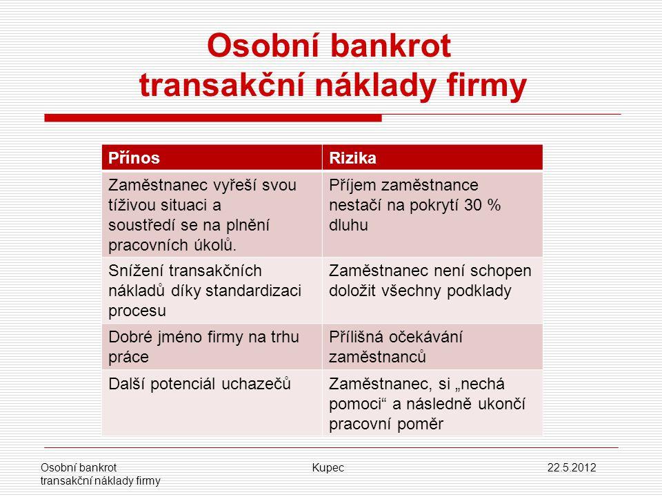 Osobní bankrot transakční náklady firmy PřínosRizika Zaměstnanec vyřeší svou tíživou situaci a soustředí se na plnění pracovních úkolů. Příjem zaměstn