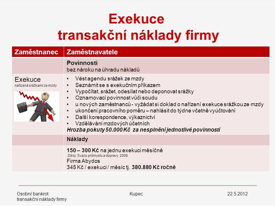 Vývoj insolvencí v Německu 1950 - 2010 Osobní bankrot Kupec 22.5.2012 transakční náklady firmy Zdroj: Statistisches Bundesamt