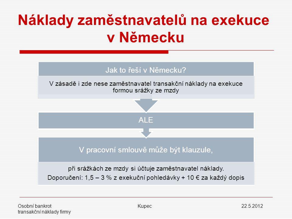 Náklady zaměstnavatelů na exekuce v Německu Osobní bankrot Kupec 22.5.2012 transakční náklady firmy V pracovní smlouvě může být klauzule, při srážkách