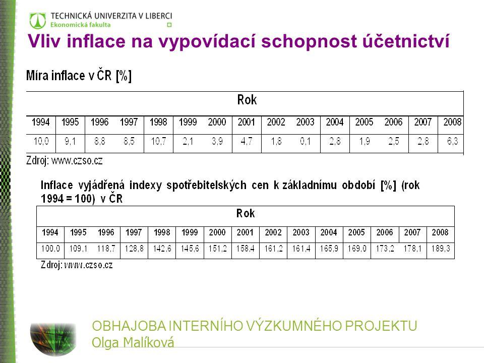 OBHAJOBA INTERNÍHO VÝZKUMNÉHO PROJEKTU Olga Malíková Vliv inflace na vypovídací schopnost účetnictví