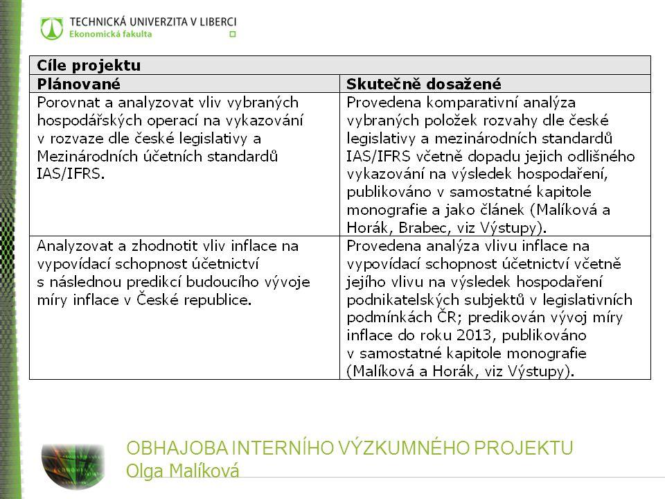 OBHAJOBA INTERNÍHO VÝZKUMNÉHO PROJEKTU, Olga Malíková Výstupy projektu MALÍKOVÁ, O.