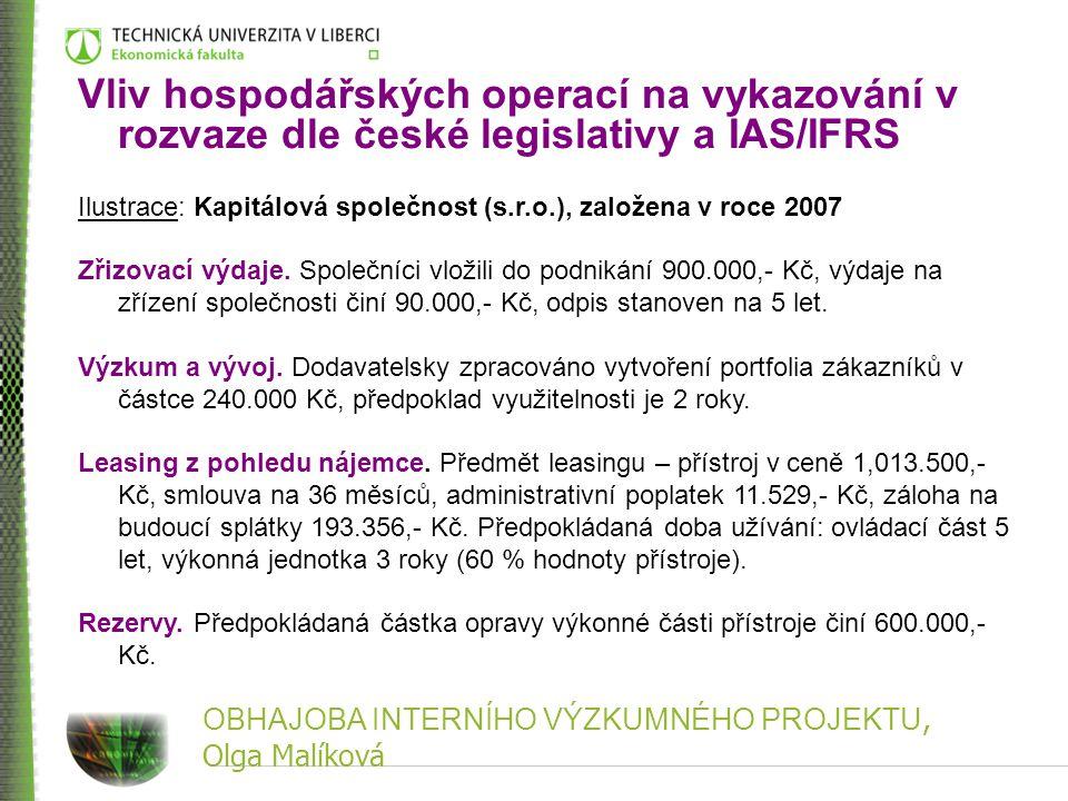 OBHAJOBA INTERNÍHO VÝZKUMNÉHO PROJEKTU Olga Malíková Rozvaha dle české legislativy k 31.12.2007Rozvaha dle IAS/IFRS k 31.12.2007 AktivaPasivaAktivaPasiva Zřizovací výdaje 90000 Základní kapitál 900000 Přístroj RTG 1023402 Základní kapitál 900000 Oprávky ke zřiz.