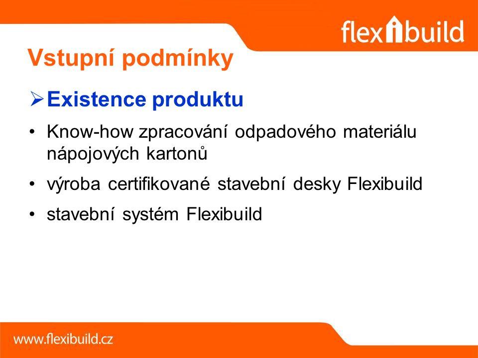  Existence produktu Know-how zpracování odpadového materiálu nápojových kartonů výroba certifikované stavební desky Flexibuild stavební systém Flexibuild Vstupní podmínky