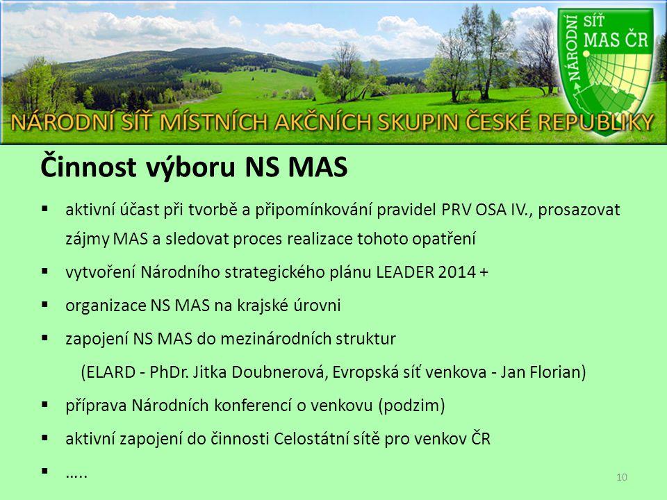 Činnost výboru NS MAS  aktivní účast při tvorbě a připomínkování pravidel PRV OSA IV., prosazovat zájmy MAS a sledovat proces realizace tohoto opatření  vytvoření Národního strategického plánu LEADER 2014 +  organizace NS MAS na krajské úrovni  zapojení NS MAS do mezinárodních struktur (ELARD - PhDr.