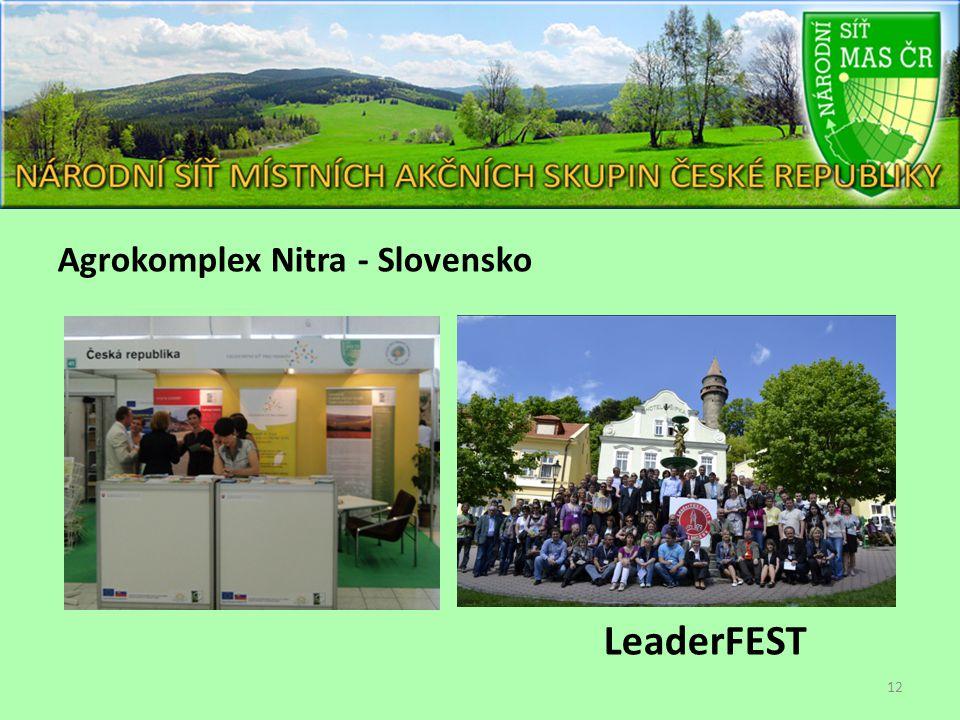 Agrokomplex Nitra - Slovensko LeaderFEST 12