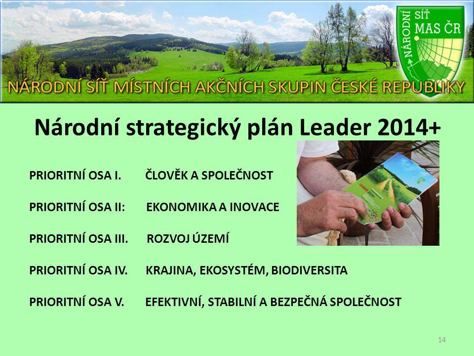 Národní strategický plán Leader 2014+ PRIORITNÍ OSA I. ČLOVĚK A SPOLEČNOST PRIORITNÍ OSA II: EKONOMIKA A INOVACE PRIORITNÍ OSA III. ROZVOJ ÚZEMÍ PRIOR