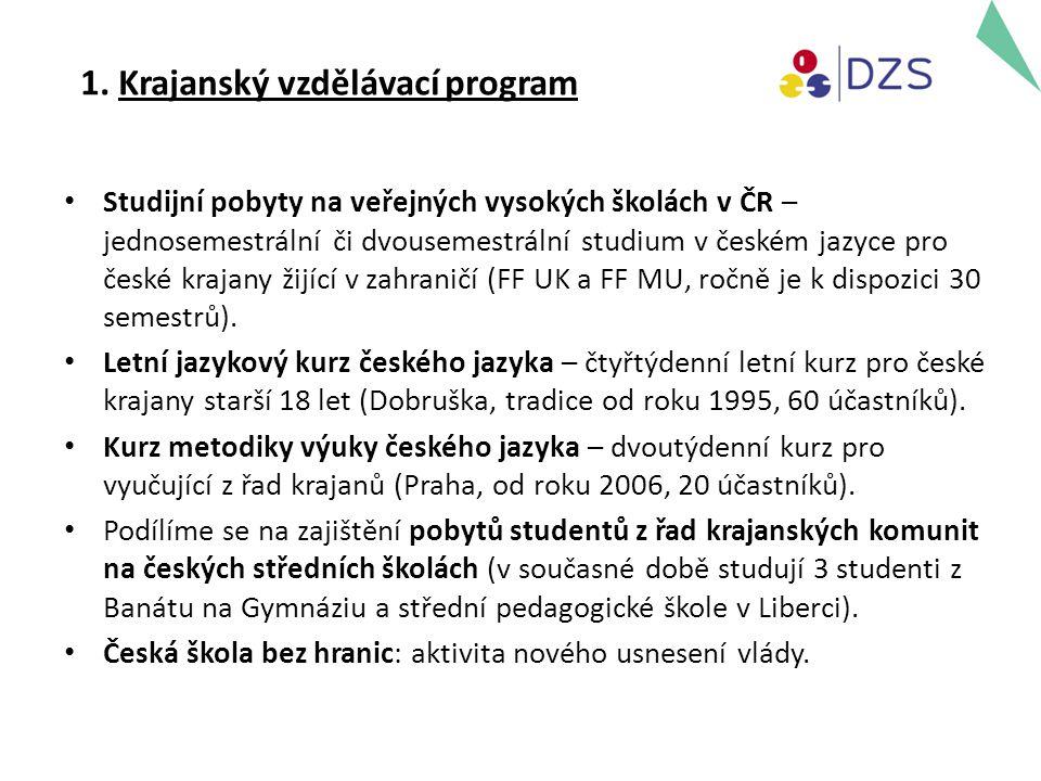 Učitelé u krajanů Ve školním roce 2013/2014 po organizačně technické stránce zajišťujeme vysílání a působení 13 učitelů českého jazyka a literatury u krajanských komunit v zahraničí včetně jejich vybavování učebními pomůckami a technickými prostředky.