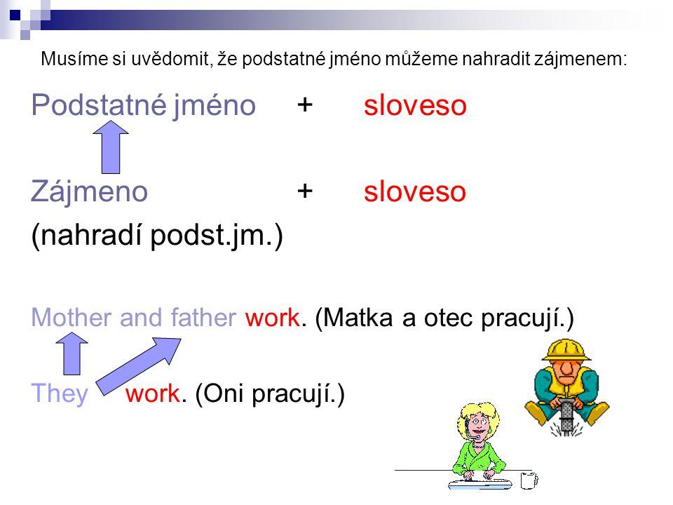 Podstatné jméno + sloveso Zájmeno + sloveso (nahradí podst.jm.) Mother and father work. (Matka a otec pracují.) They work. (Oni pracují.) Musíme si uv
